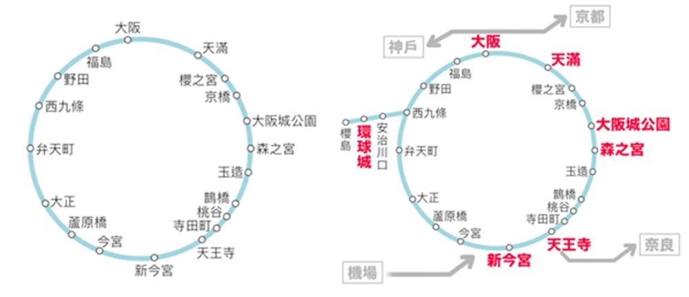 市區交通(JR、地鐵、京阪、阪神、阪急)