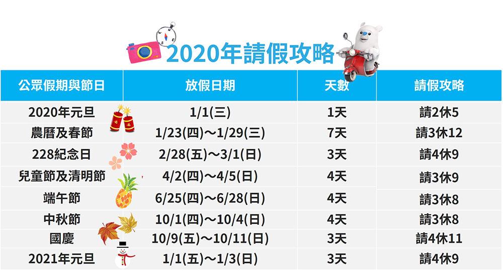2020-台灣-連假-攻略