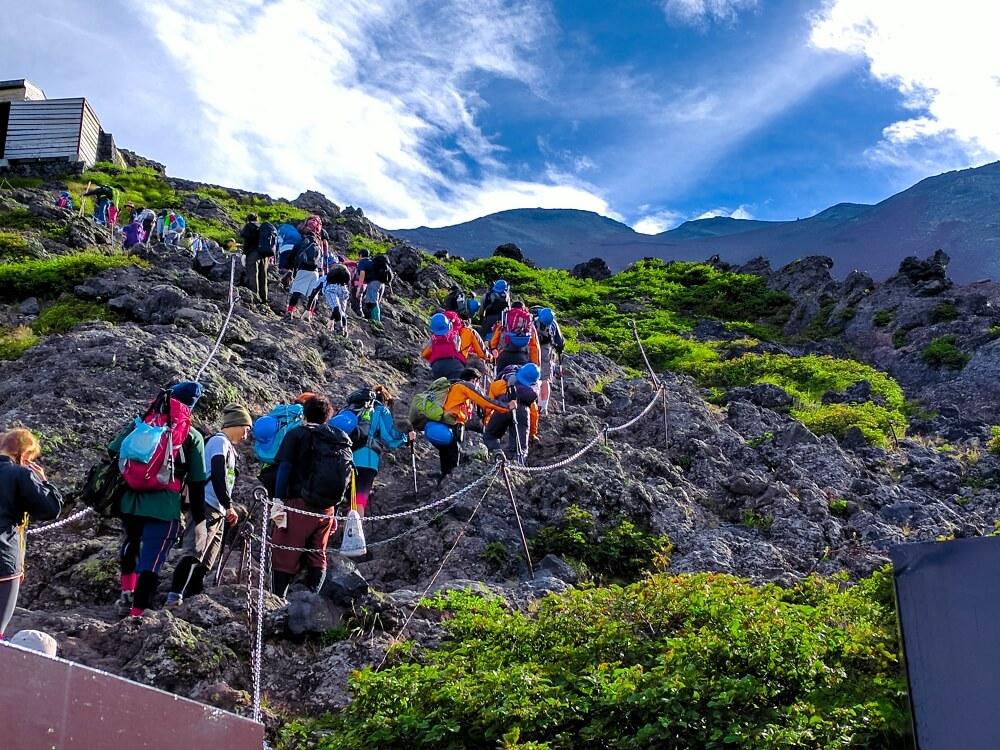 富士山-登山資訊