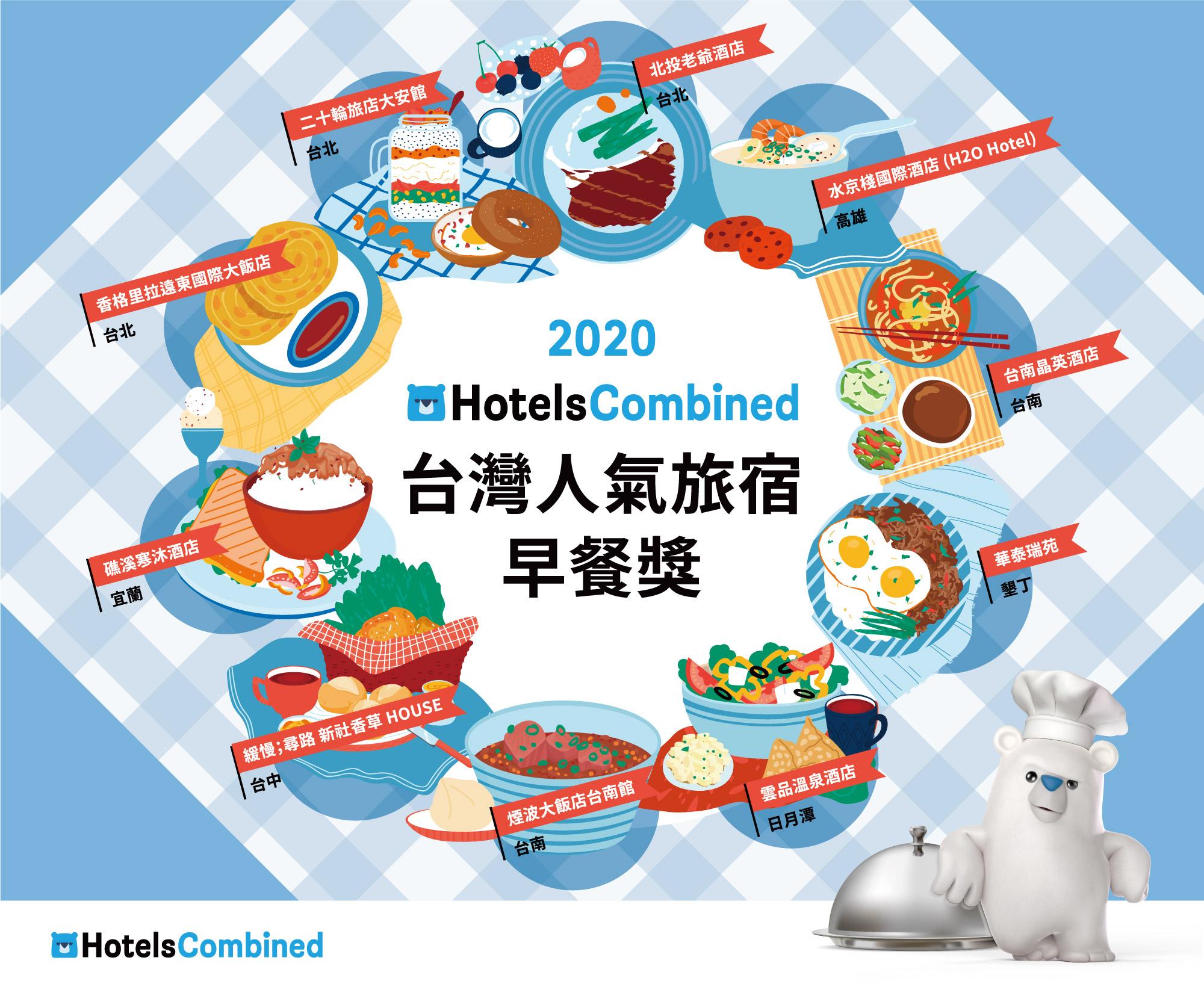 2020 HotelsCombined台灣人氣旅宿早餐獎